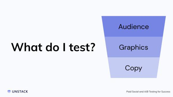 What do I A/B test? Audience, Graphics, Copy