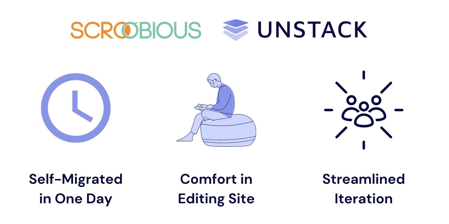 Scroobious' Success Story with Unstack
